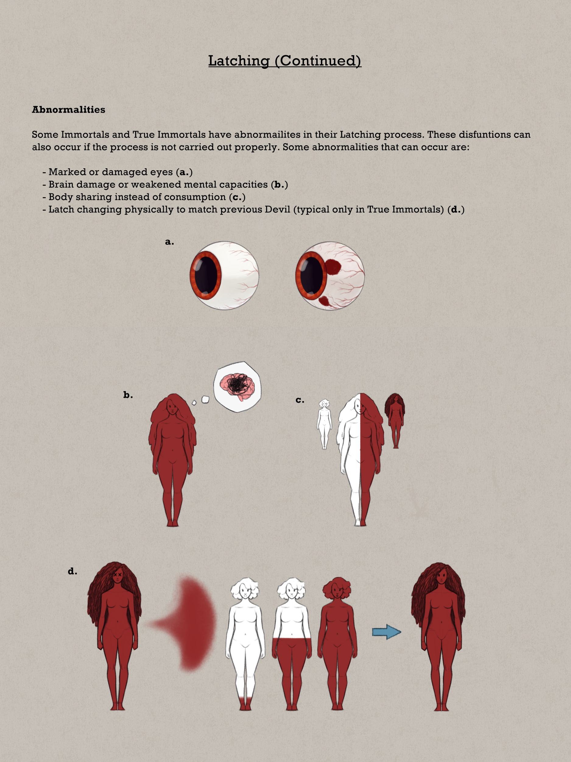 Encyclopedia-Devil-Page 8-Latching Page 3